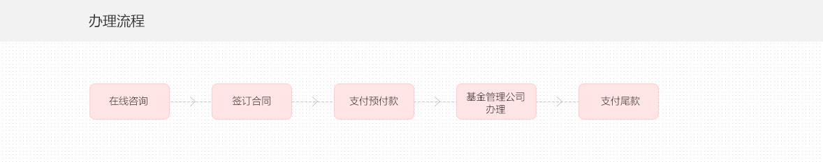 detail_paizhao_jijinguanli_02.jpg