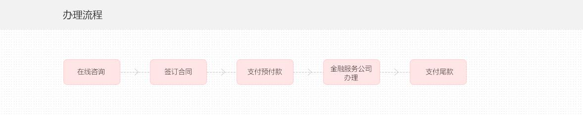 detail_paizhao_jinrongfuwu_02.jpg
