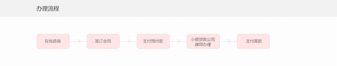 detail_paizhao_xedk_02.jpg