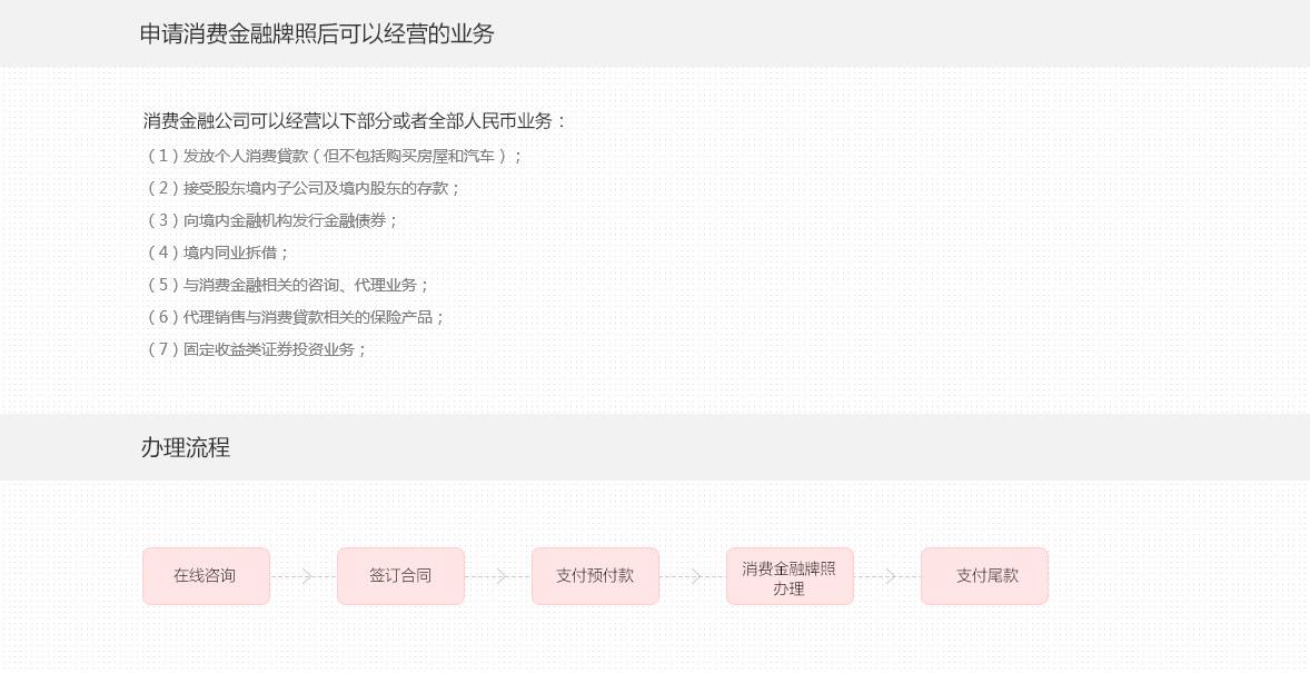detail_paizhao_xiaofeijinrong_02.jpg