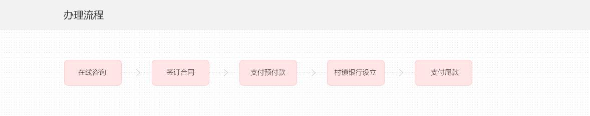 detail_paizhao_yinhang_cunzheng_02.jpg