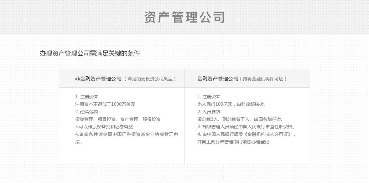 detail_paizhao_zichanguangli_01.jpg