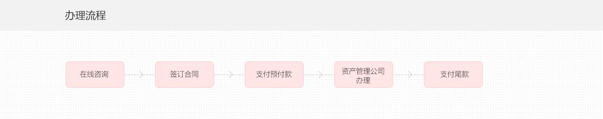 detail_paizhao_zichanguangli_02.jpg