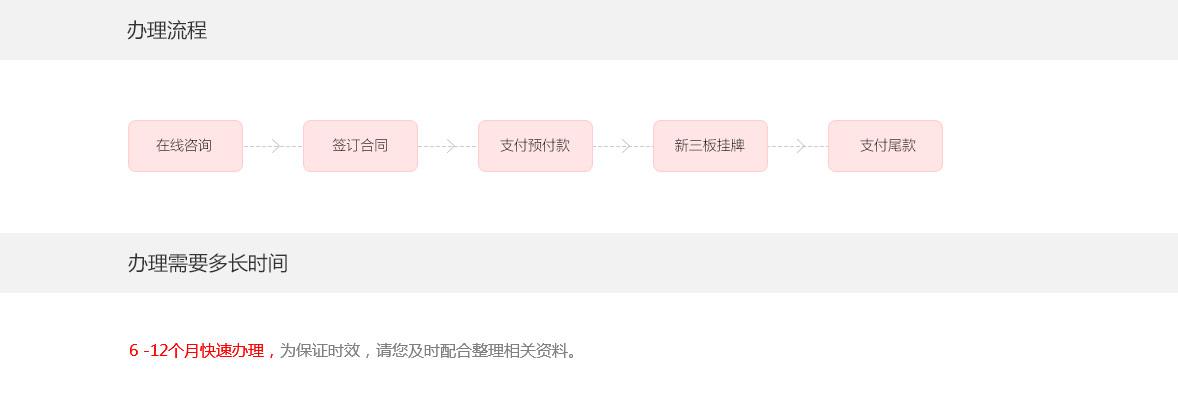 detail_zizhi_3rdboard_04.jpg