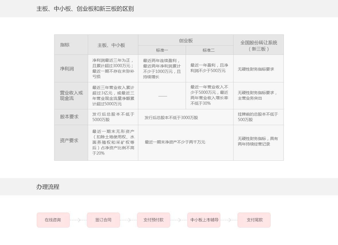 detail_zizhi_SME-board_03.jpg