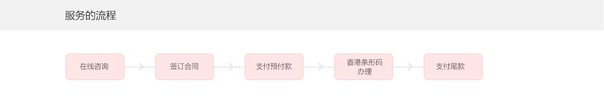 香港条形码注册_07.png