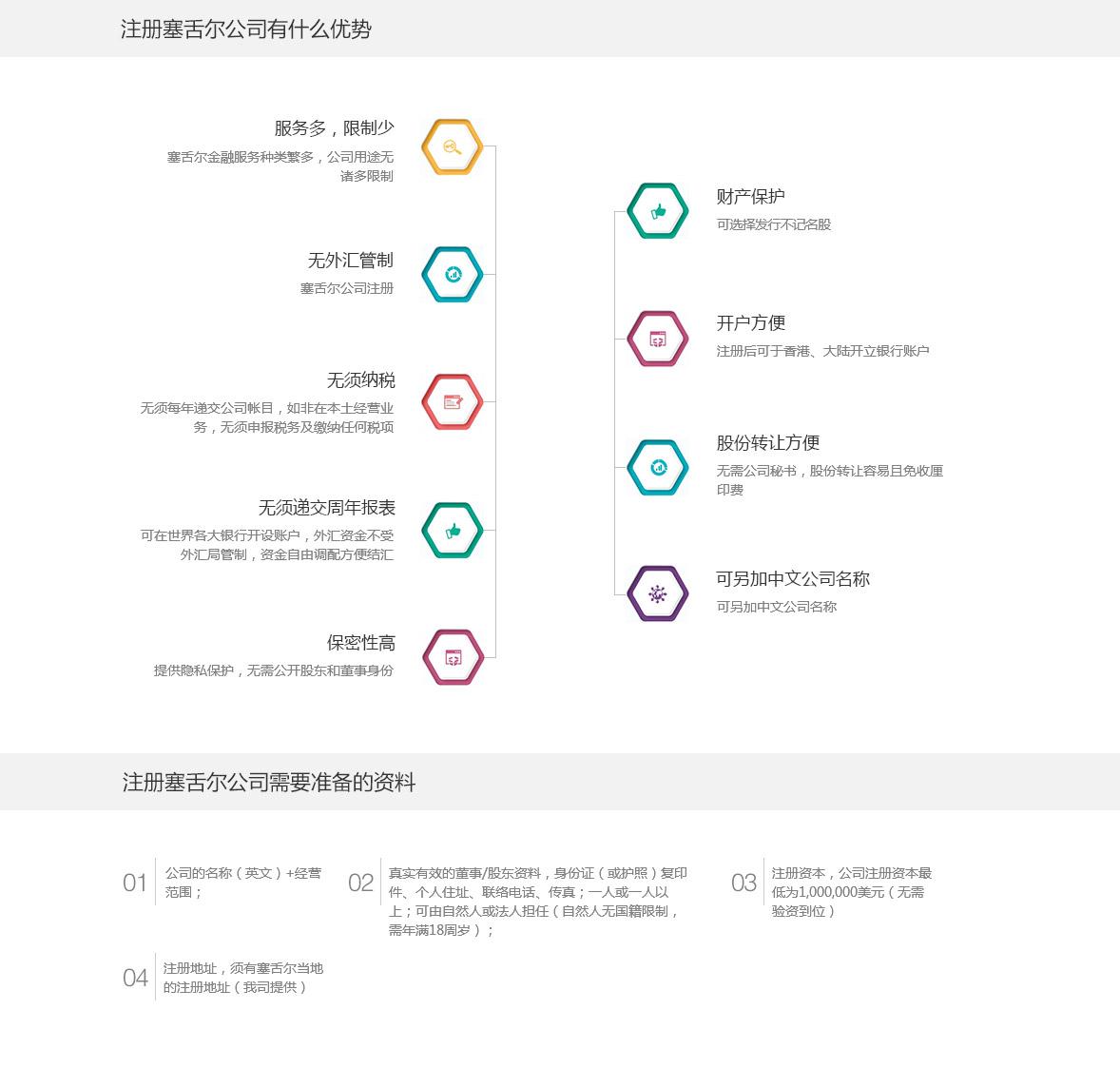 注册塞舌尔公司有什么优势、注册塞舌尔公司需要提供的材料