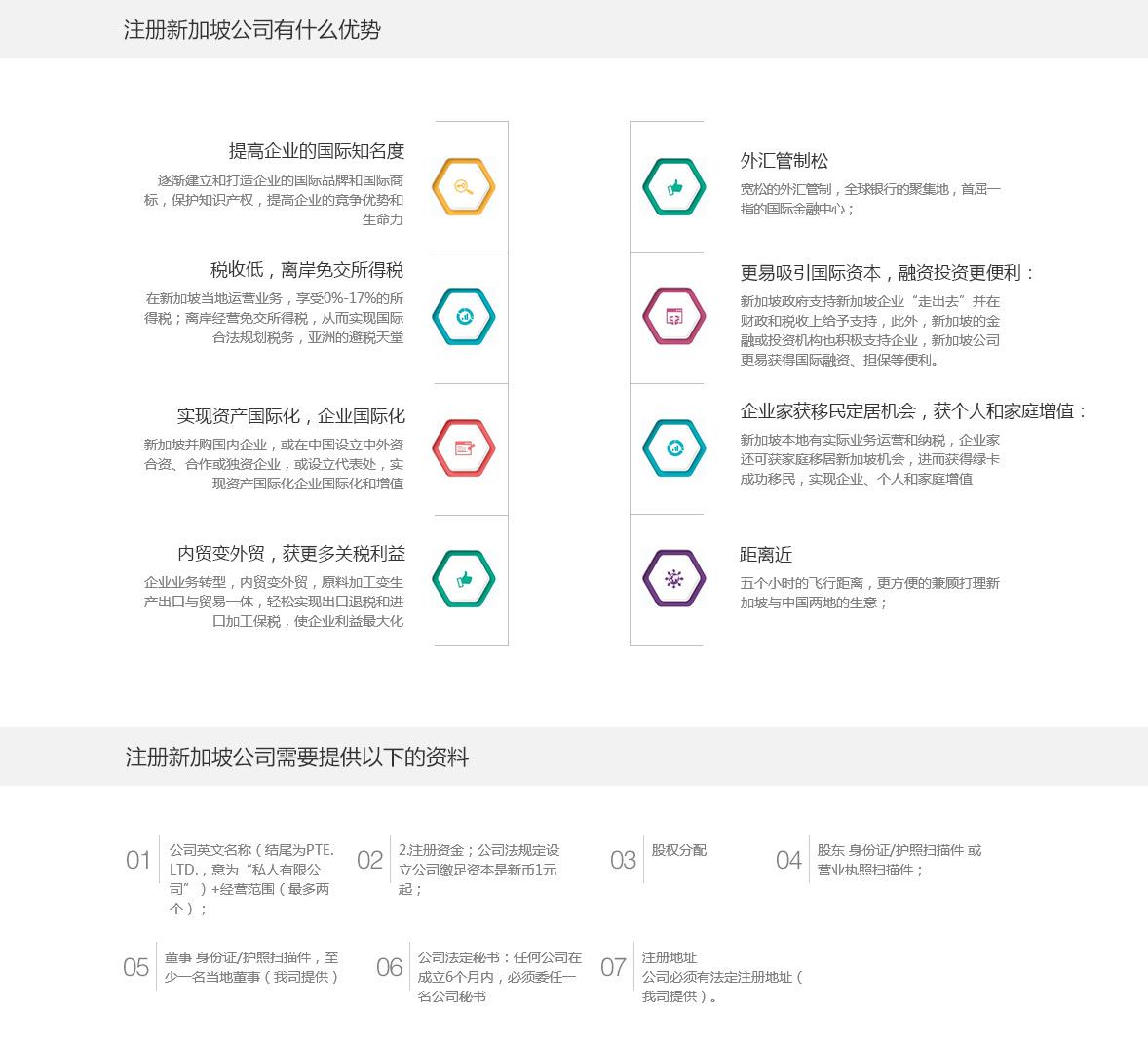 注册新加坡公司有什么优势、注册新加坡公司需要提供的材料