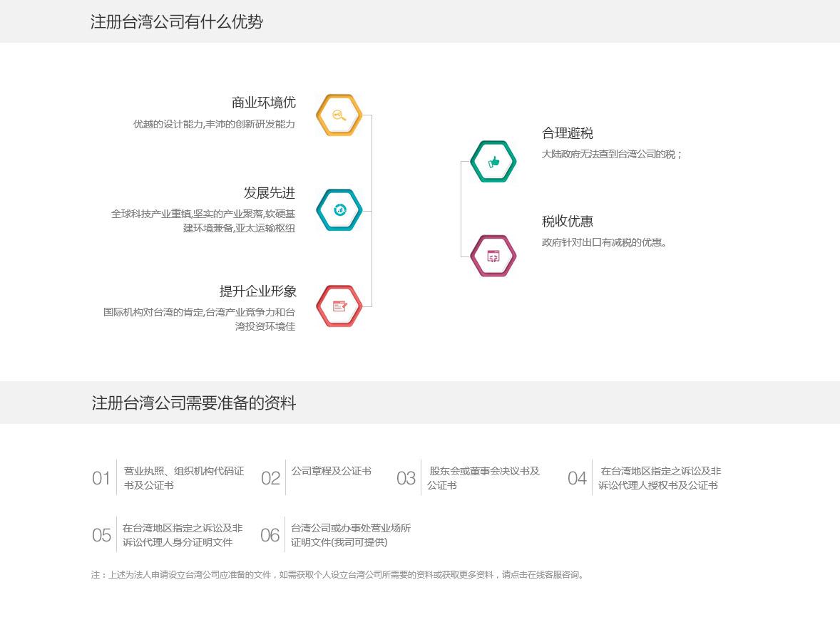 注册台湾公司有什么优势、注册台湾公司需要提供的材料