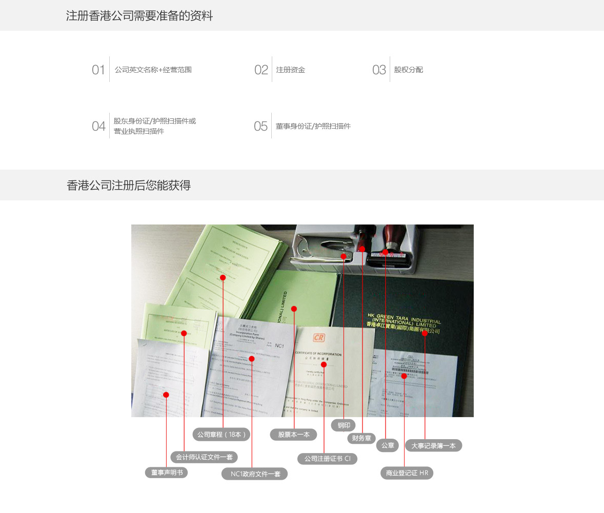 注册香港公司需要准备的资料、注册后您能获得