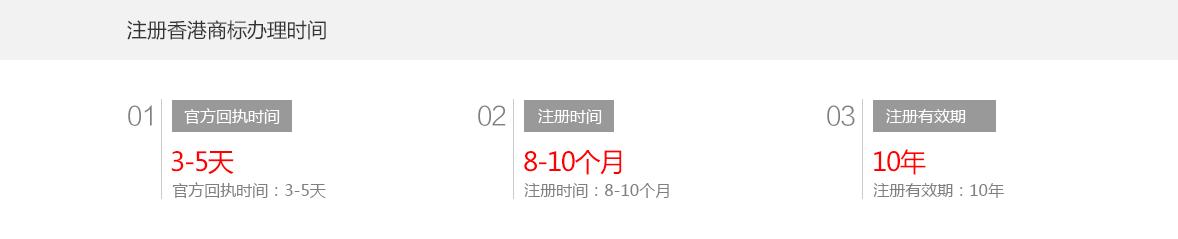 香港商标注册办理时间