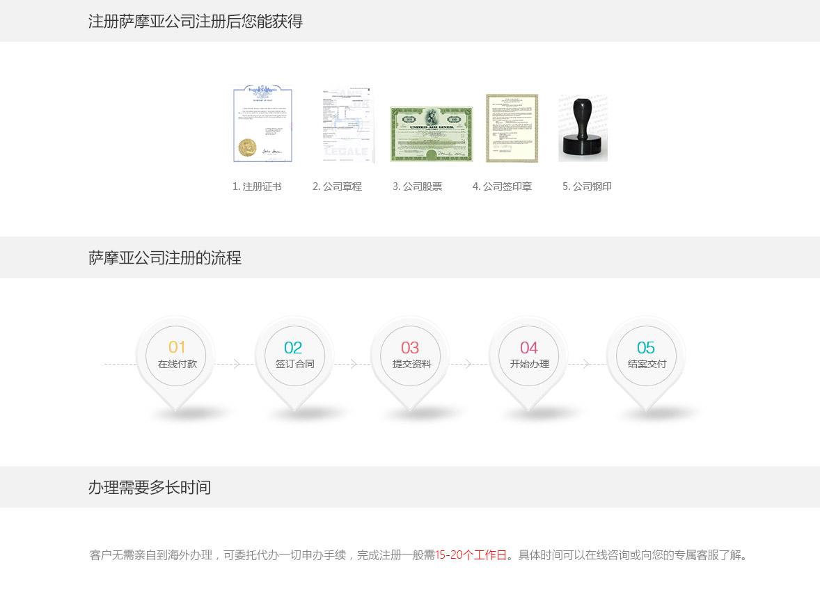 萨摩亚公司注册办理流程,办理时间